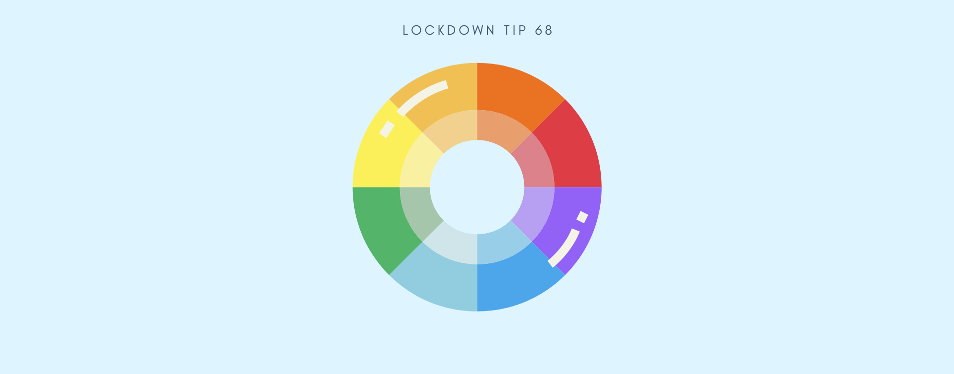 MCSA Lockdown Tip 68